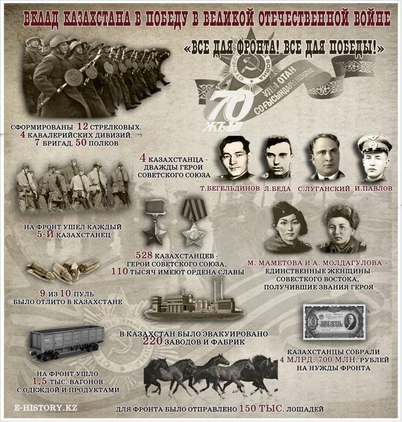RK War Statistics